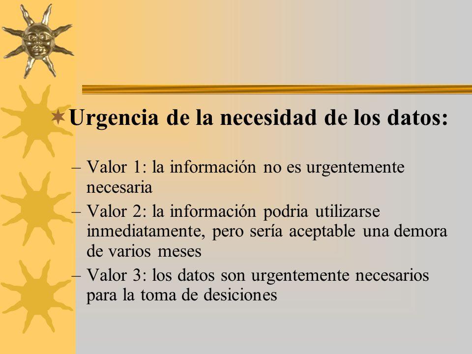 Urgencia de la necesidad de los datos: –Valor 1: la información no es urgentemente necesaria –Valor 2: la información podria utilizarse inmediatamente
