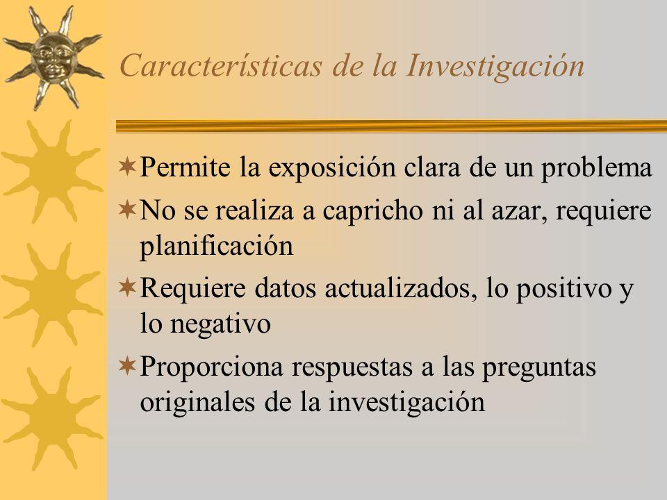 Características de la Investigación Permite la exposición clara de un problema No se realiza a capricho ni al azar, requiere planificación Requiere da