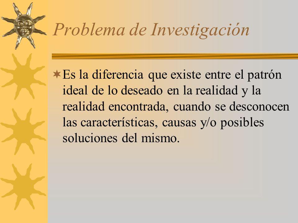 Problema de Investigación Es la diferencia que existe entre el patrón ideal de lo deseado en la realidad y la realidad encontrada, cuando se desconoce