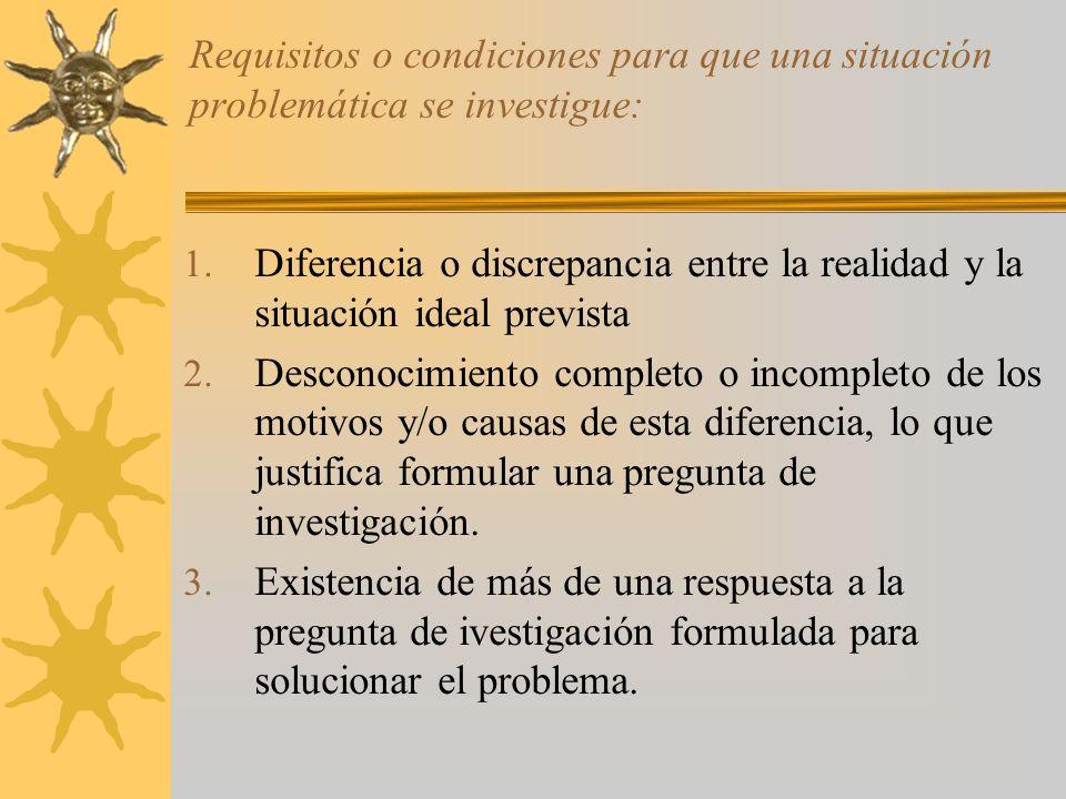 Requisitos o condiciones para que una situación problemática se investigue: 1. Diferencia o discrepancia entre la realidad y la situación ideal previs