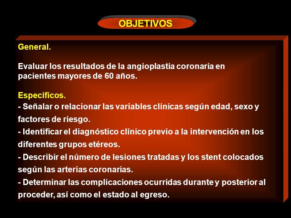 General. Evaluar los resultados de la angioplastia coronaria en pacientes mayores de 60 años.
