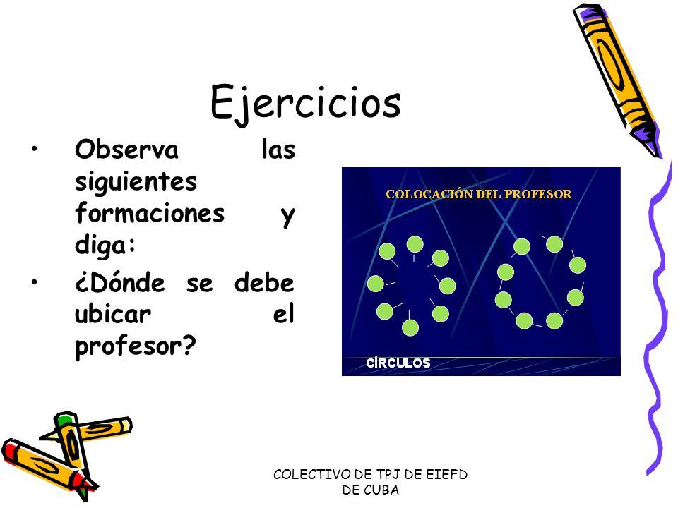 COLECTIVO DE TPJ DE EIEFD DE CUBA Ejercicios Observa las siguientes formaciones y diga: ¿Dónde se debe ubicar el profesor?