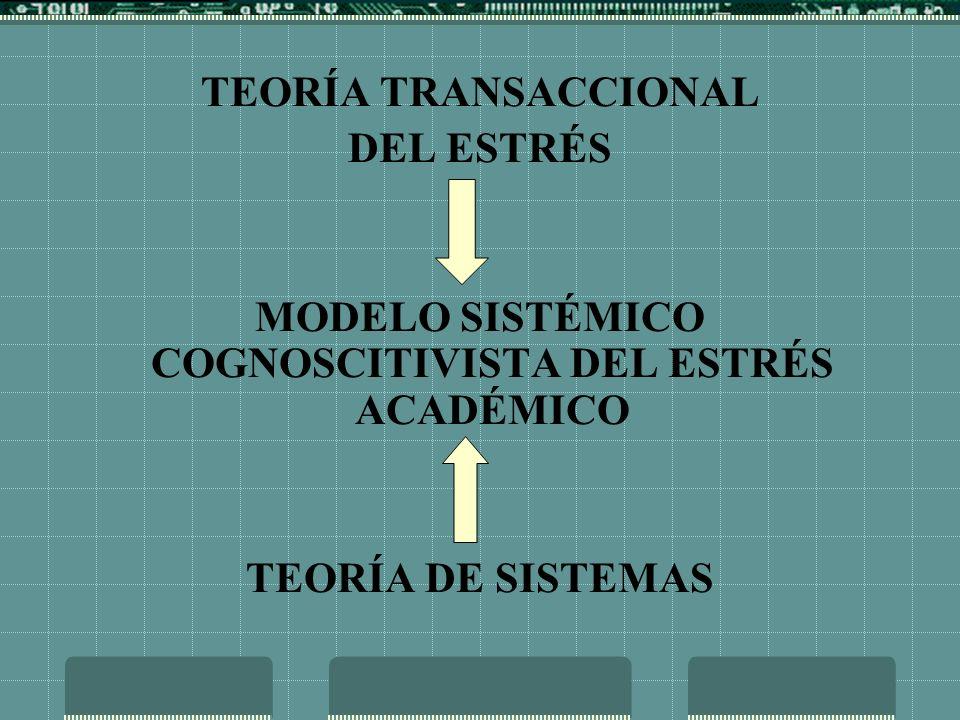 ESTRESORES DESEQUILIBRIO SISTÉMICO PERSONA ENTORNO INPUT OUTPUT ESTRATEGIAS DE AFRONTAMIENTO ENTORNO MODELO SISTÉMICO COGNOSCITIVISTA DEL ESTRÉS ACADÉMICO RESTAURACIÓN DEL EQUILIBRIO SISTÉMICO DemandasValoración (Coping)