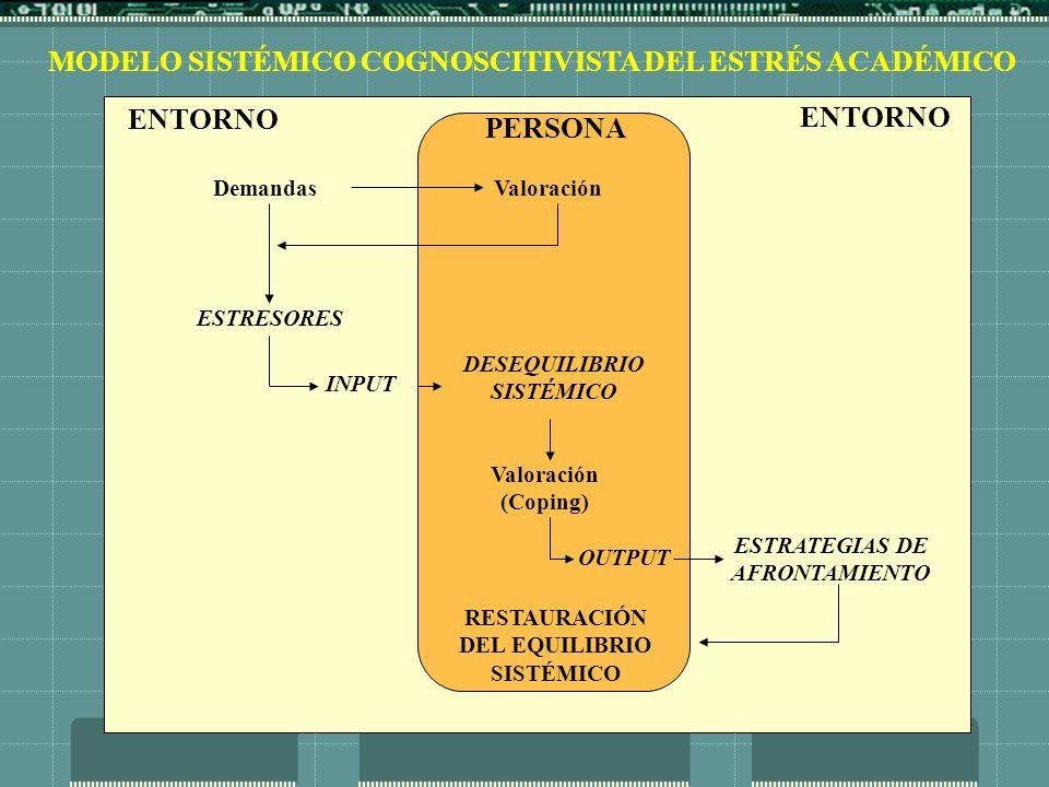 HIPÓTESIS CONSTITUTIVAS Hipótesis de los componentes sistémicos- procesuales del estrés académico.