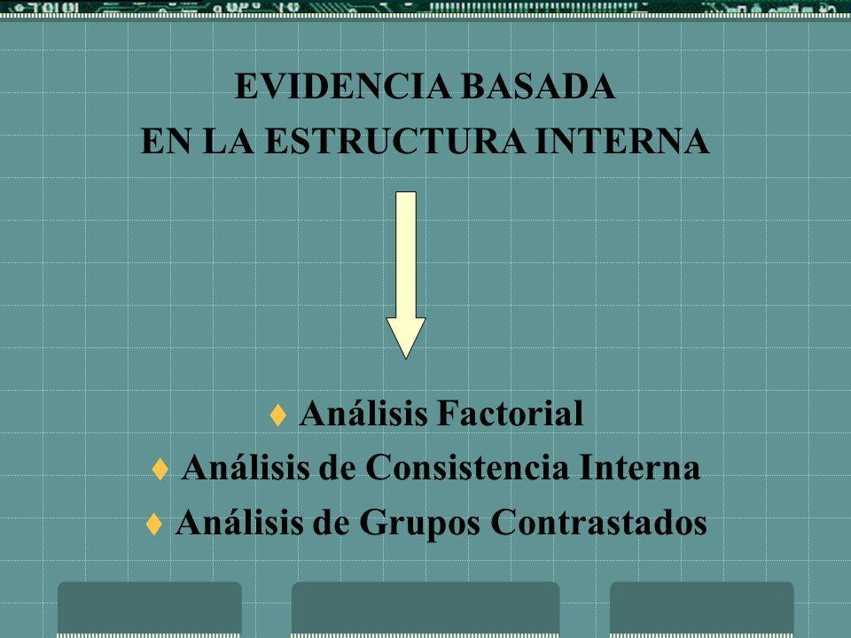 EVIDENCIA BASADA EN OTRAS VARIABLES Índice de reactividad al estrés Correlación.73 Límite teórico superior.86