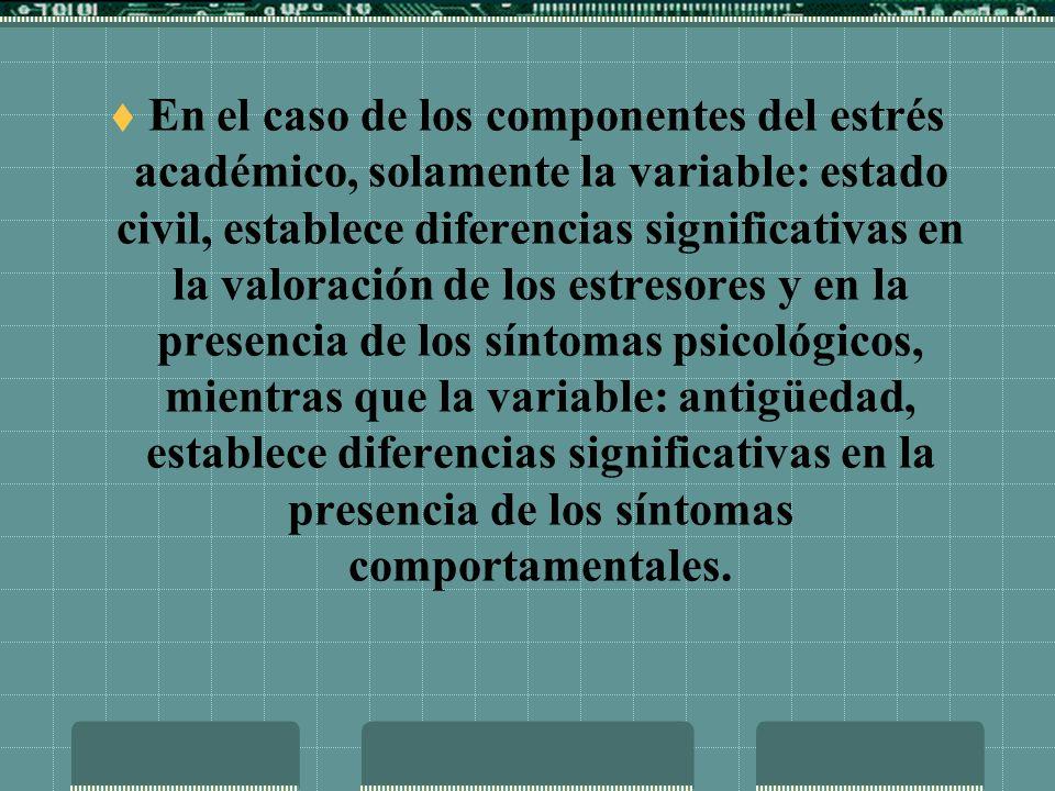 De las cuatro variables situacionales estudiadas solamente las variables maestría y tipo de sostenimiento institucional establecen una diferencia significativa en la frecuencia del estrés académico.