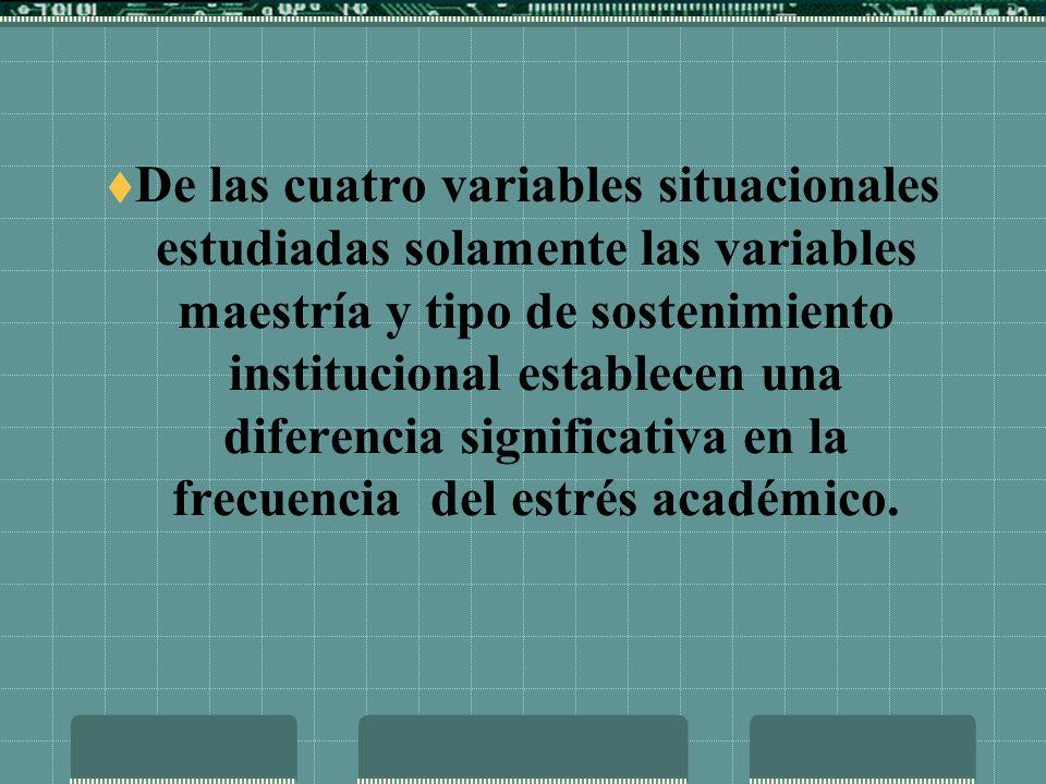 La variable semestre establece diferencia significativa en la valoración de los estresores y en la presentación de síntomas psicológicos, mientras que la variable modalidad de estudio establece diferencia significativa en el uso de las estrategias de afrontamiento.
