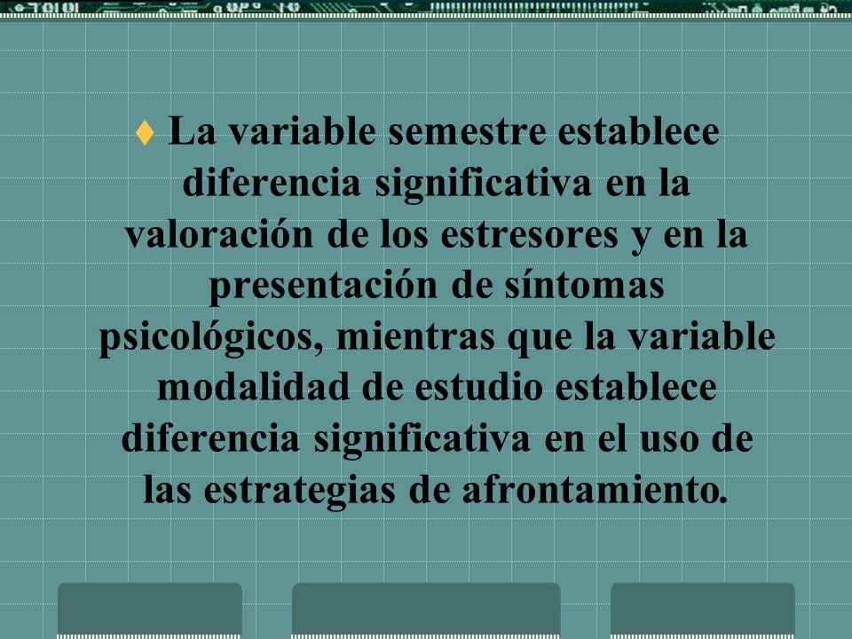 A MANERA DE CIERRE En primer lugar se profundiza en el estudio del estrés académico de los alumnos de postgrado que es uno de los grupos estudiantiles menos estudiados.