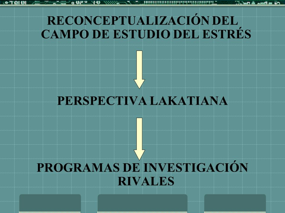 PROGRAMA DE INVESTIGACIÓN ESTÍMULO-RESPUESTA Relación mecánica E-R Dos líneas de investigación Tendencia empírico acumulativa