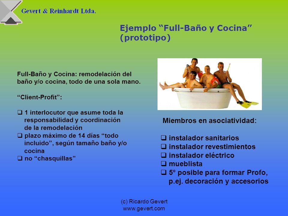Ejemplo Full-Baño y Cocina (prototipo) Miembros en asociatividad: instalador sanitarios instalador revestimientos instalador eléctrico mueblista 5° po