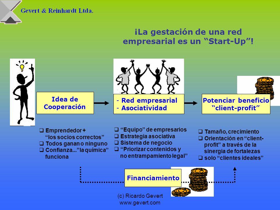 (c) Ricardo Gevert www.gevert.com ¡La gestación de una red empresarial es un Start-Up! Idea de Cooperación - Red empresarial - Asociatividad Potenciar