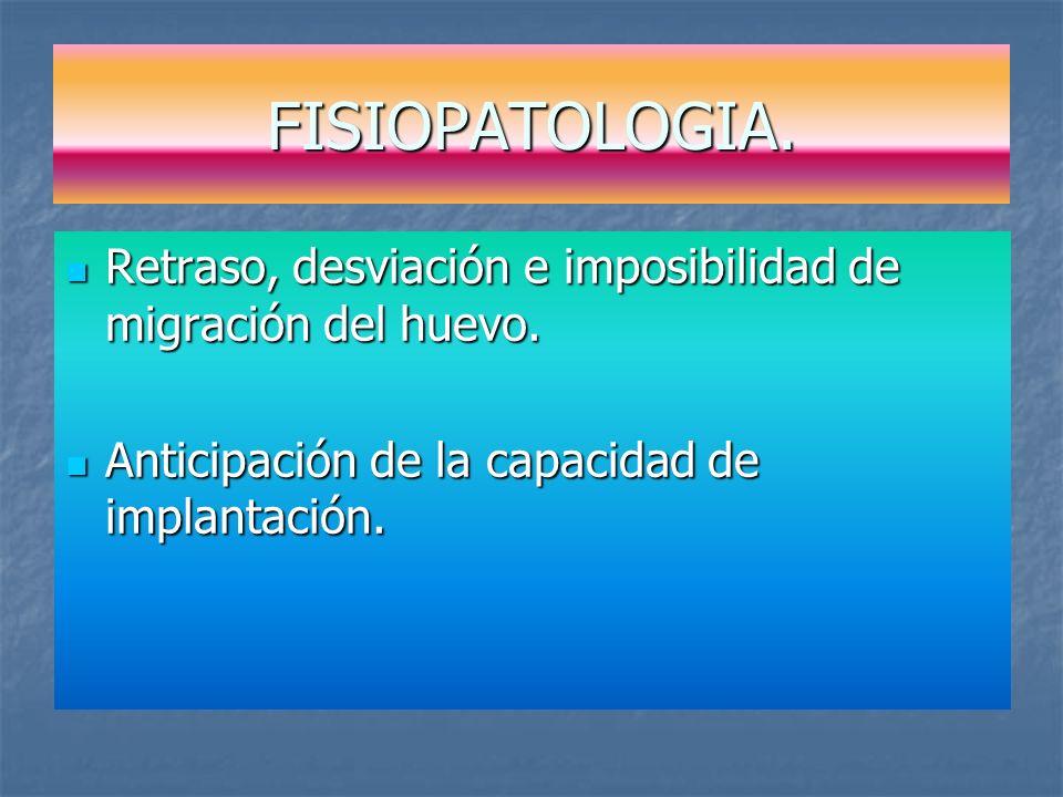 EVOLUCION DEL EMBARAZO TUBARIO.INTERRUPCIÓN SIMPLE SIN FORMACIÓN DE HEMATOSALPIX.