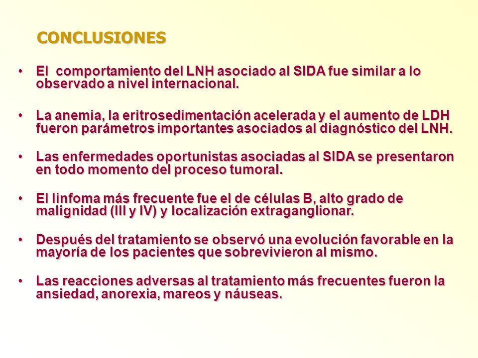 El comportamiento del LNH asociado al SIDA fue similar a lo observado a nivel internacional.El comportamiento del LNH asociado al SIDA fue similar a l