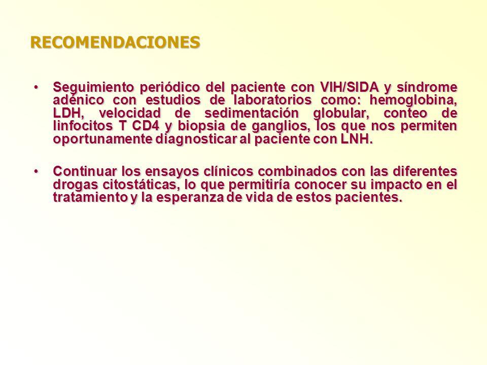 Seguimiento periódico del paciente con VIH/SIDA y síndrome adénico con estudios de laboratorios como: hemoglobina, LDH, velocidad de sedimentación glo