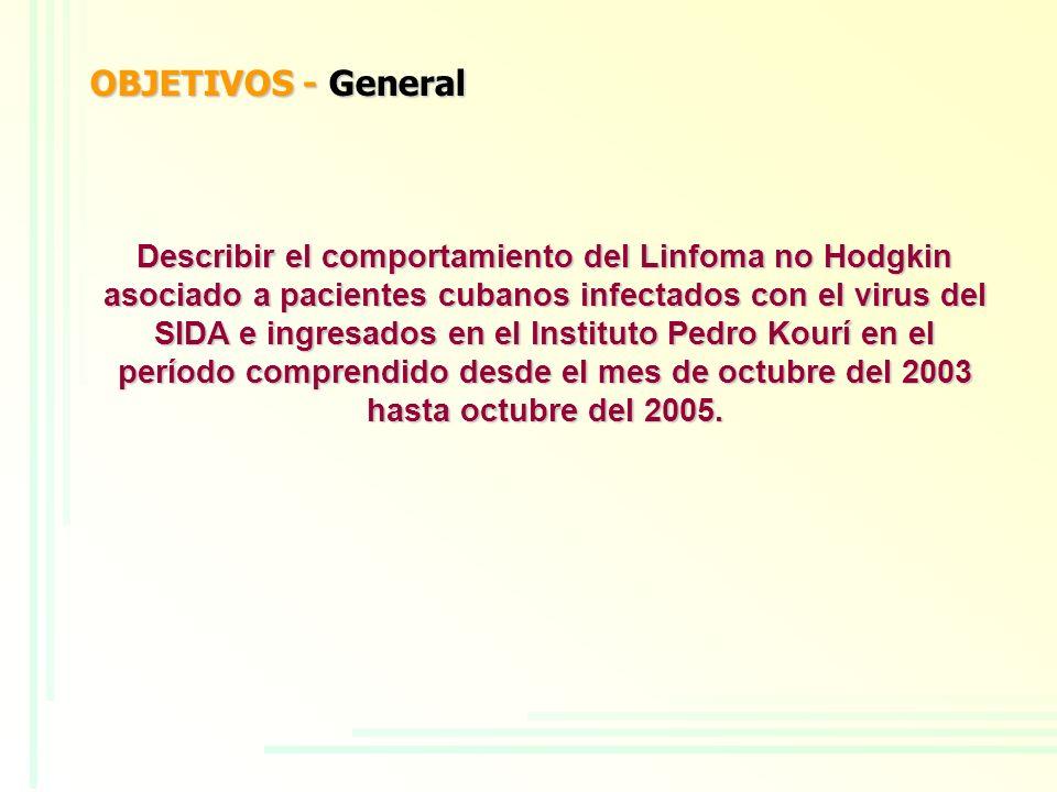 OBJETIVOS - General Describir el comportamiento del Linfoma no Hodgkin asociado a pacientes cubanos infectados con el virus del SIDA e ingresados en e
