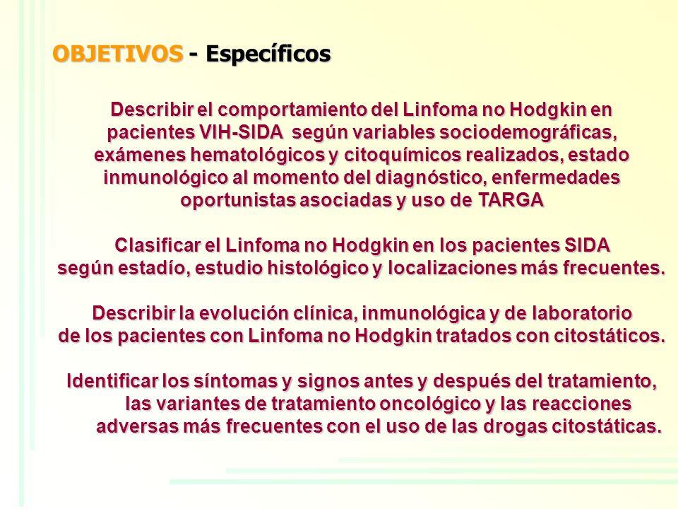 Describir el comportamiento del Linfoma no Hodgkin en pacientes VIH-SIDA según variables sociodemográficas, exámenes hematológicos y citoquímicos real