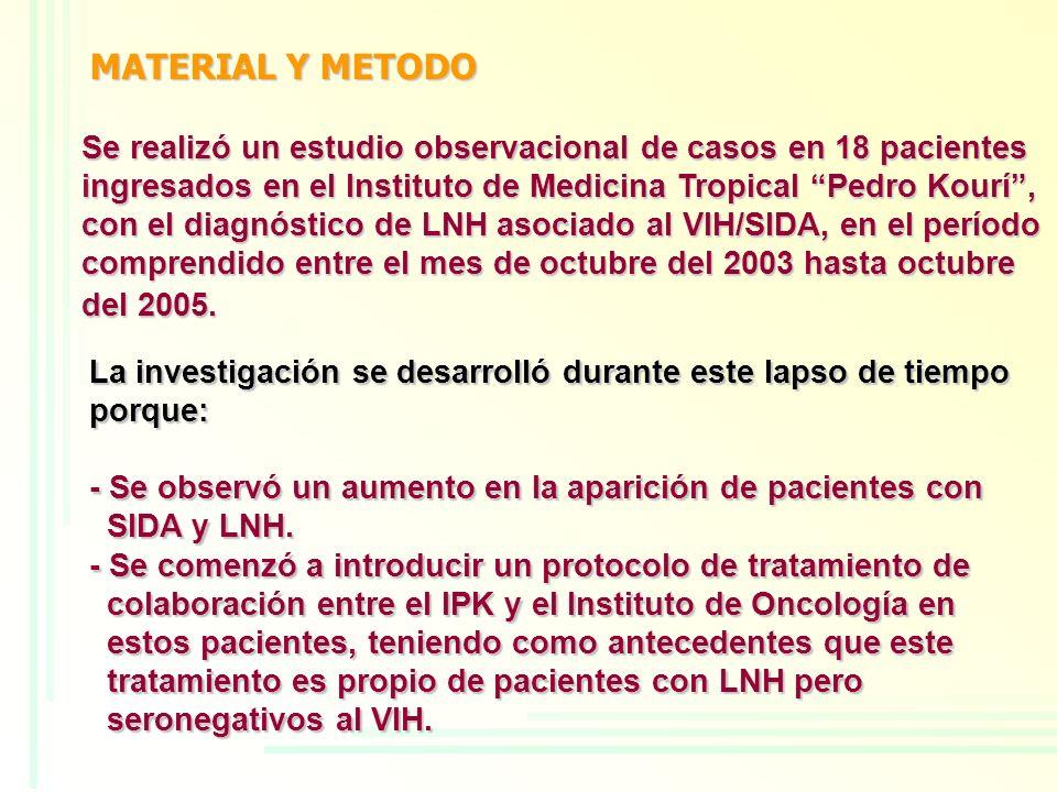 Se realizó un estudio observacional de casos en 18 pacientes ingresados en el Instituto de Medicina Tropical Pedro Kourí, con el diagnóstico de LNH as