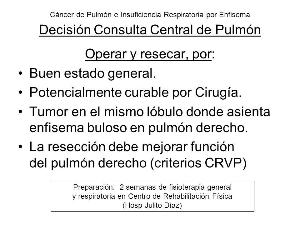 Cáncer de Pulmón e Insuficiencia Respiratoria por Enfisema Decisión Consulta Central de Pulmón Operar y resecar, por: Buen estado general. Potencialme