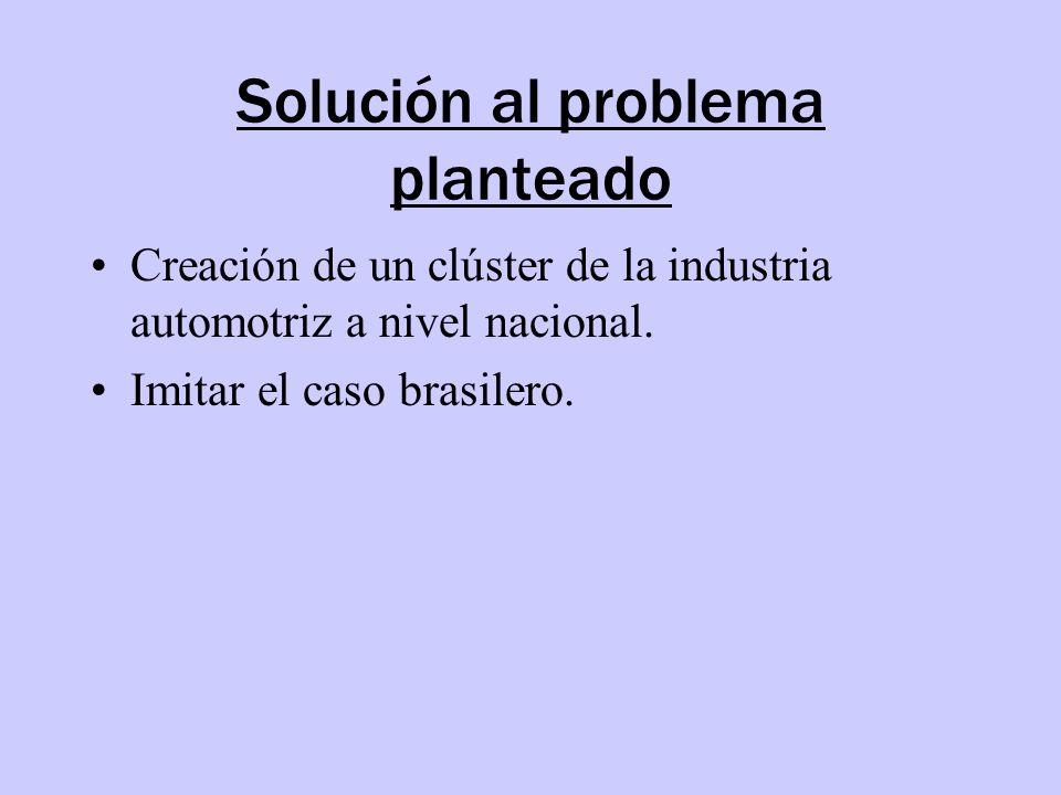 Solución al problema planteado Creación de un clúster de la industria automotriz a nivel nacional. Imitar el caso brasilero.