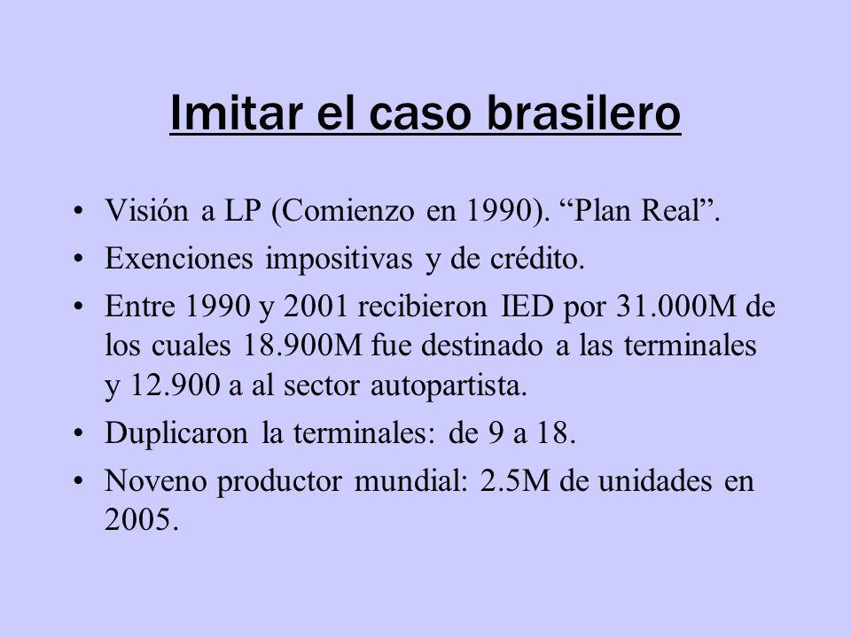 Imitar el caso brasilero Visión a LP (Comienzo en 1990). Plan Real. Exenciones impositivas y de crédito. Entre 1990 y 2001 recibieron IED por 31.000M
