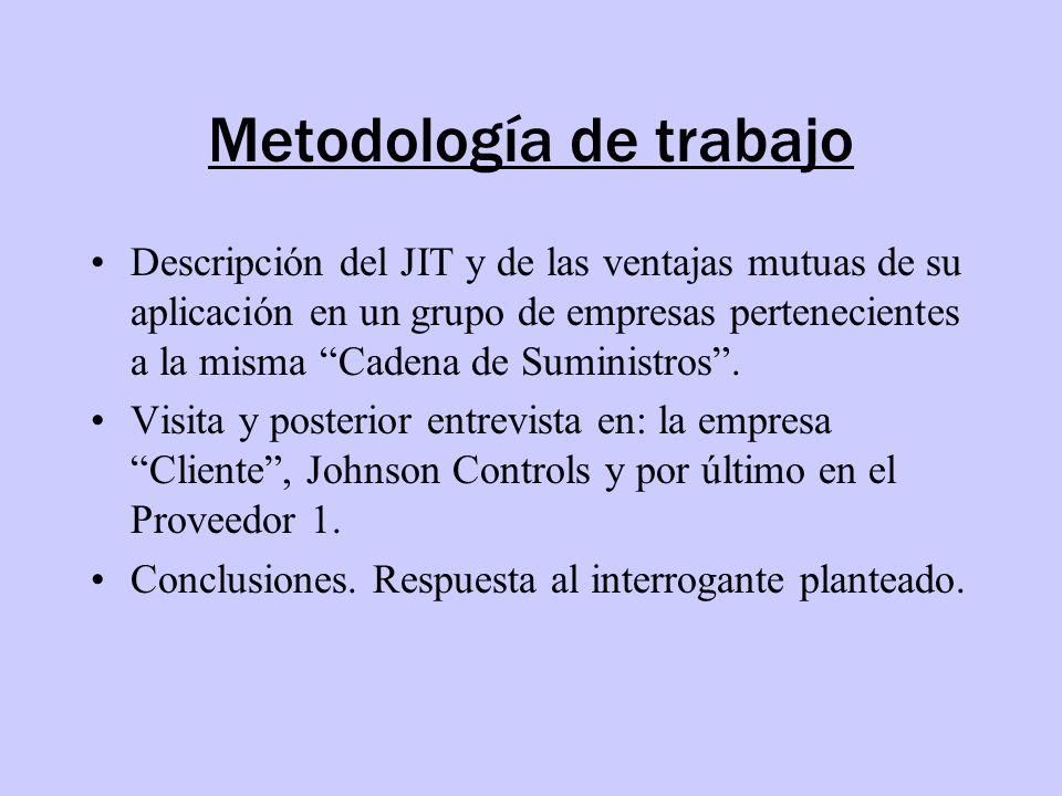 Metodología de trabajo Descripción del JIT y de las ventajas mutuas de su aplicación en un grupo de empresas pertenecientes a la misma Cadena de Sumin