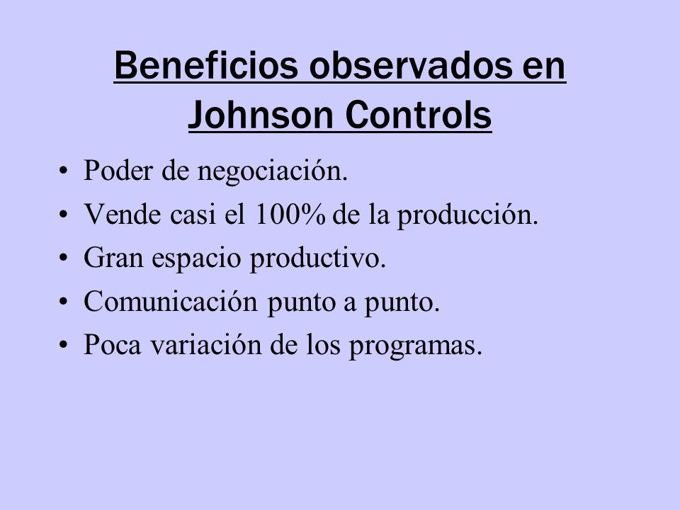 Beneficios observados en Johnson Controls Poder de negociación. Vende casi el 100% de la producción. Gran espacio productivo. Comunicación punto a pun