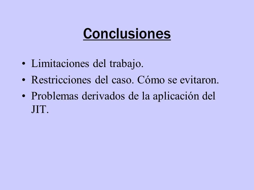 Conclusiones Limitaciones del trabajo. Restricciones del caso. Cómo se evitaron. Problemas derivados de la aplicación del JIT.
