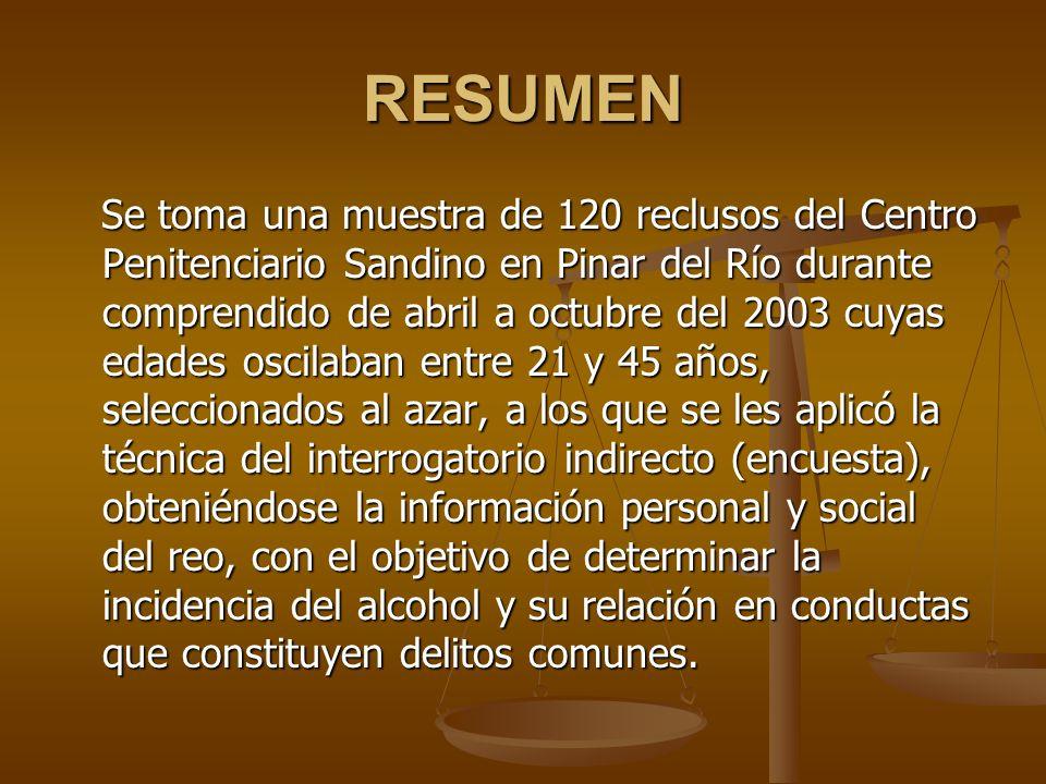 RESUMEN Se toma una muestra de 120 reclusos del Centro Penitenciario Sandino en Pinar del Río durante comprendido de abril a octubre del 2003 cuyas ed