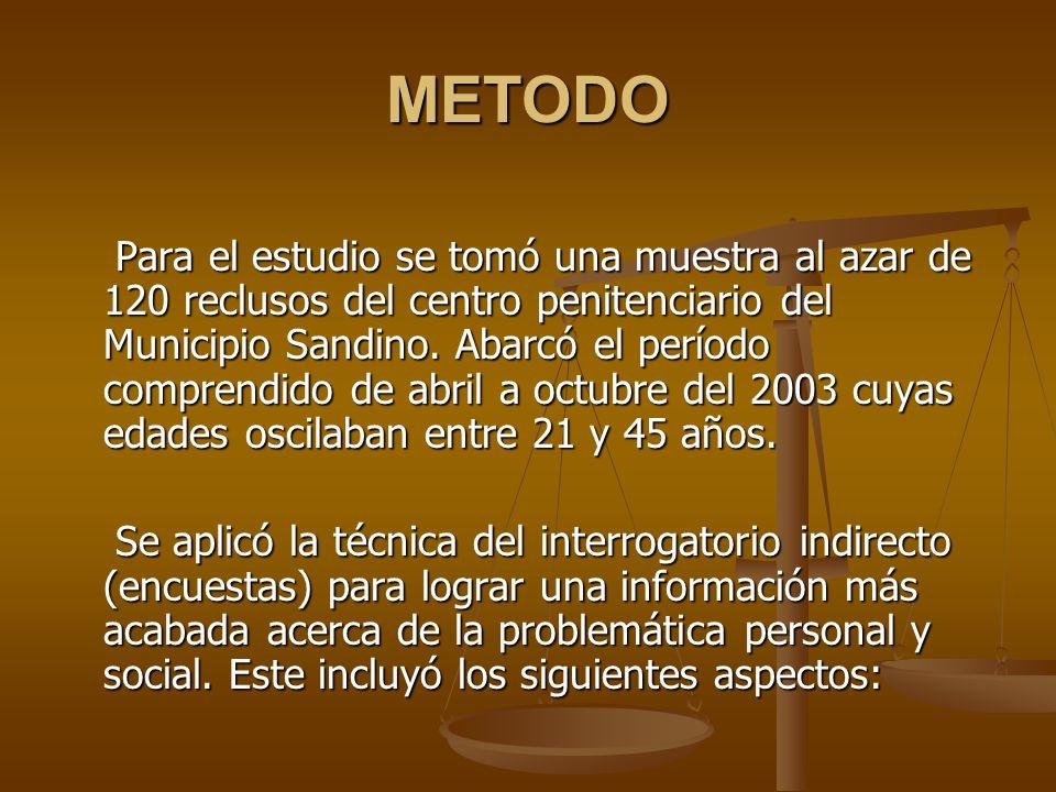 METODO Para el estudio se tomó una muestra al azar de 120 reclusos del centro penitenciario del Municipio Sandino. Abarcó el período comprendido de ab