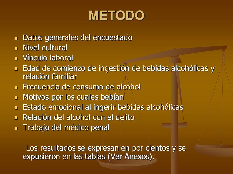 Revisión Bibliográfica Revisión Bibliográfica 1-Gonzáles, R:Contra las adicciones, clínica y terapéutica.