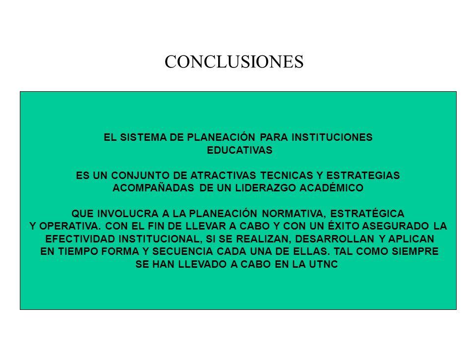 CONCLUSIONES EL SISTEMA DE PLANEACIÓN PARA INSTITUCIONES EDUCATIVAS ES UN CONJUNTO DE ATRACTIVAS TECNICAS Y ESTRATEGIAS ACOMPAÑADAS DE UN LIDERAZGO AC