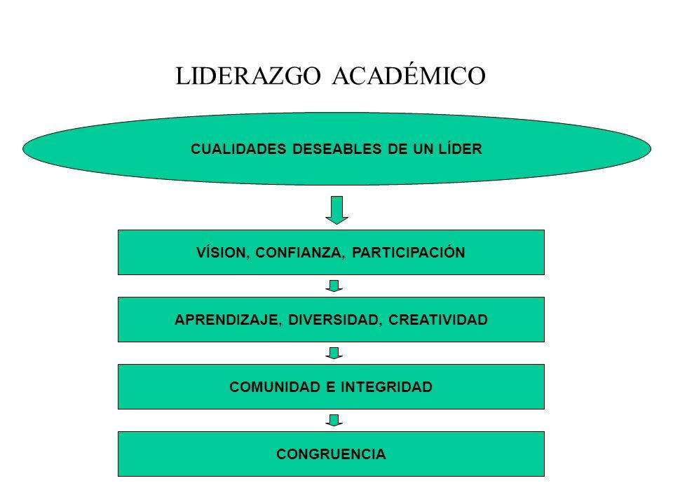 COMO APOYO PARA EL SISTEMA DE PLANEACIÓN EXISTEN CIERTAS HERRAMIENTAS PROBADAS Y COMPROBADAS PARA LOGRAR LA EFECTIVIDAD INSTITUCIONAL ESTAS LAS PODEMOS CLASIFICAR COMO: HERRAMIENTAS CUALITATIVAS Y HERRAMIENTAS CUANTITATIVAS ES DECIR UNAS SUBJETIVAS, LAS OTRAS OBJETIVAS HERRAMIENTAS PARA LA PLANEACIÓN