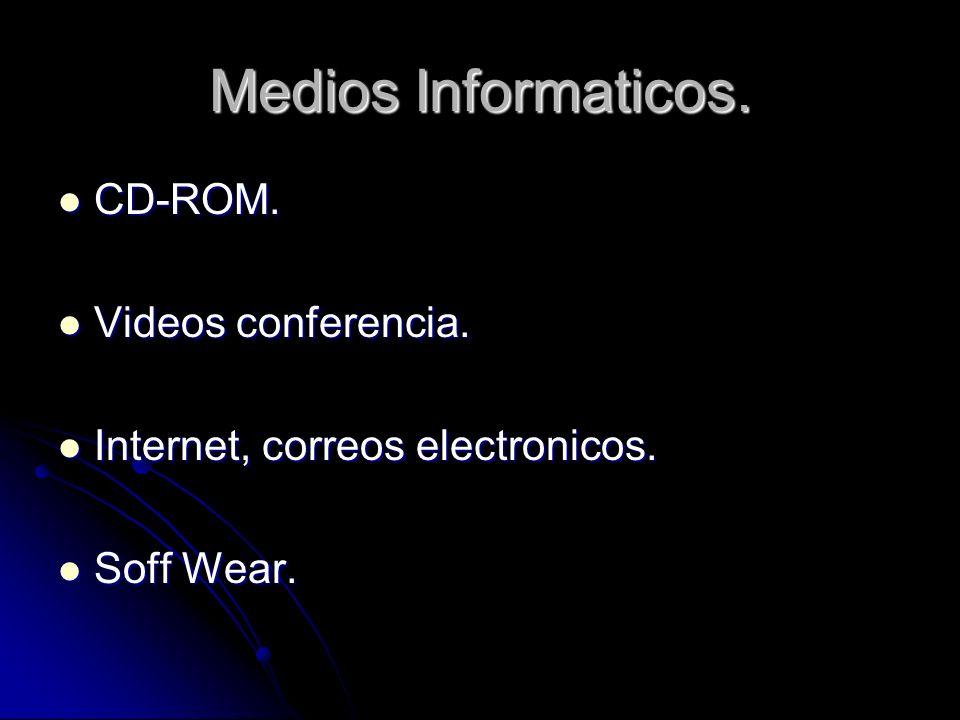 Medios Informaticos. CD-ROM. CD-ROM. Videos conferencia. Videos conferencia. Internet, correos electronicos. Internet, correos electronicos. Soff Wear
