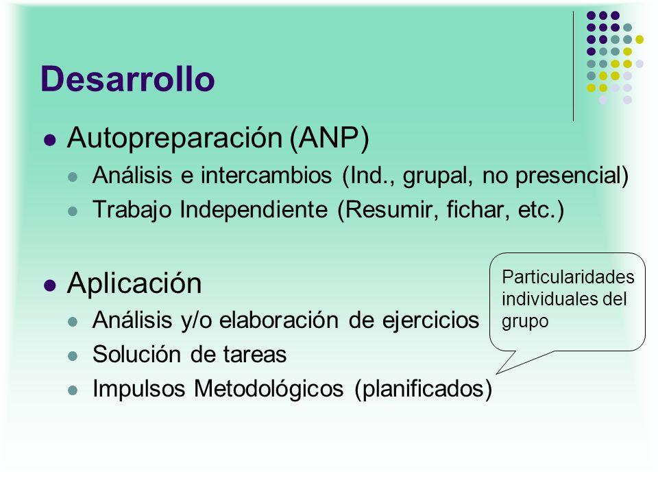 Desarrollo Autopreparación (ANP) Análisis e intercambios (Ind., grupal, no presencial) Trabajo Independiente (Resumir, fichar, etc.) Aplicación Anális