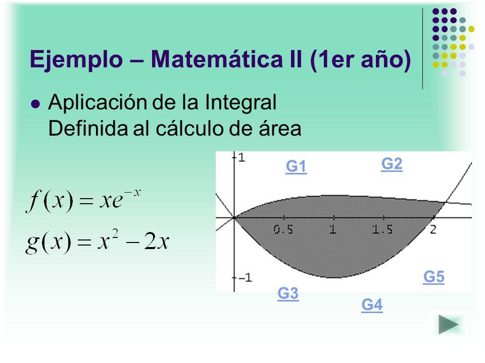 Ejemplo – Matemática II (1er año) Aplicación de la Integral Definida al cálculo de área G1 G2 G3 G4 G5