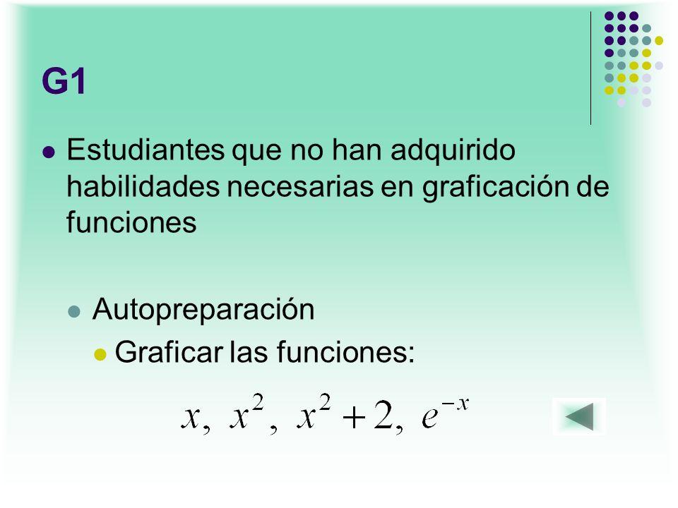 G1 Estudiantes que no han adquirido habilidades necesarias en graficación de funciones Autopreparación Graficar las funciones: