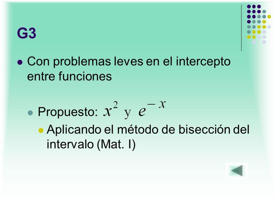 G3 Con problemas leves en el intercepto entre funciones Propuesto: Aplicando el método de bisección del intervalo (Mat. I)