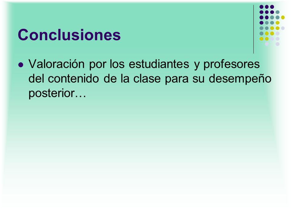 Conclusiones Valoración por los estudiantes y profesores del contenido de la clase para su desempeño posterior…