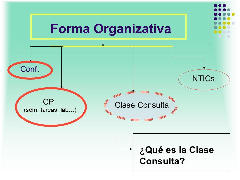 Forma Organizativa Conf. CP Clase Consulta NTICs (sem, tareas, lab…) ¿Qué es la Clase Consulta?