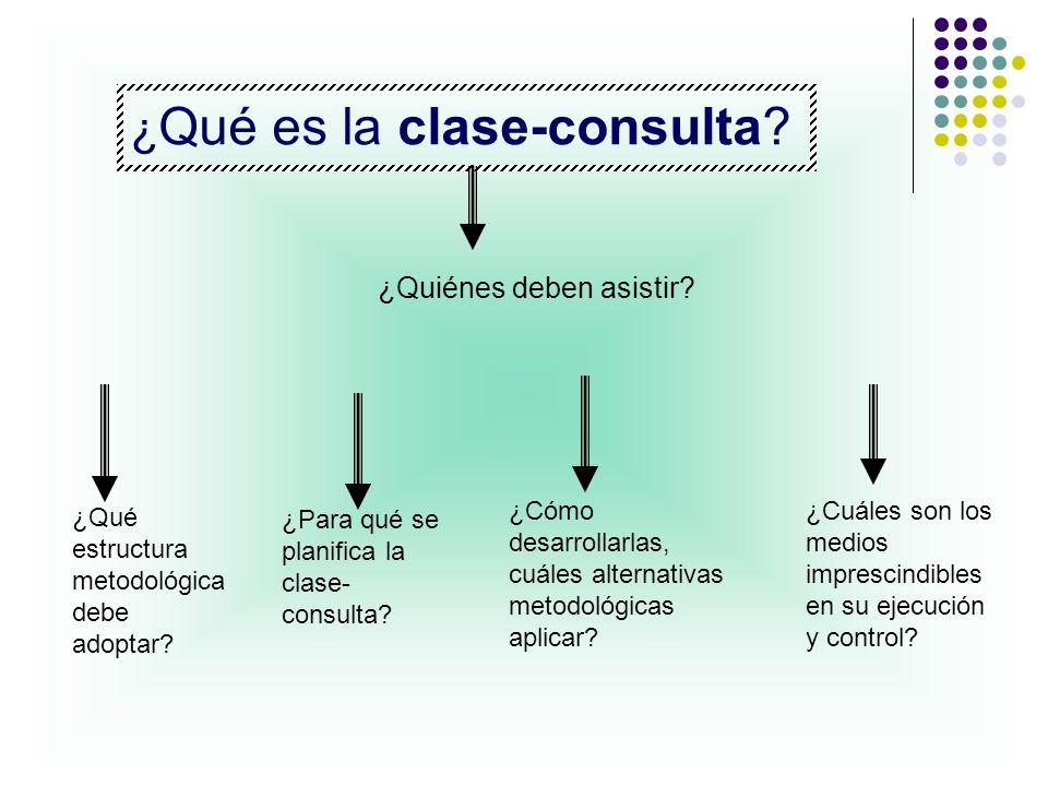 ¿ Qué es la clase-consulta? ¿Quiénes deben asistir? ¿Para qué se planifica la clase- consulta? ¿Cuáles son los medios imprescindibles en su ejecución
