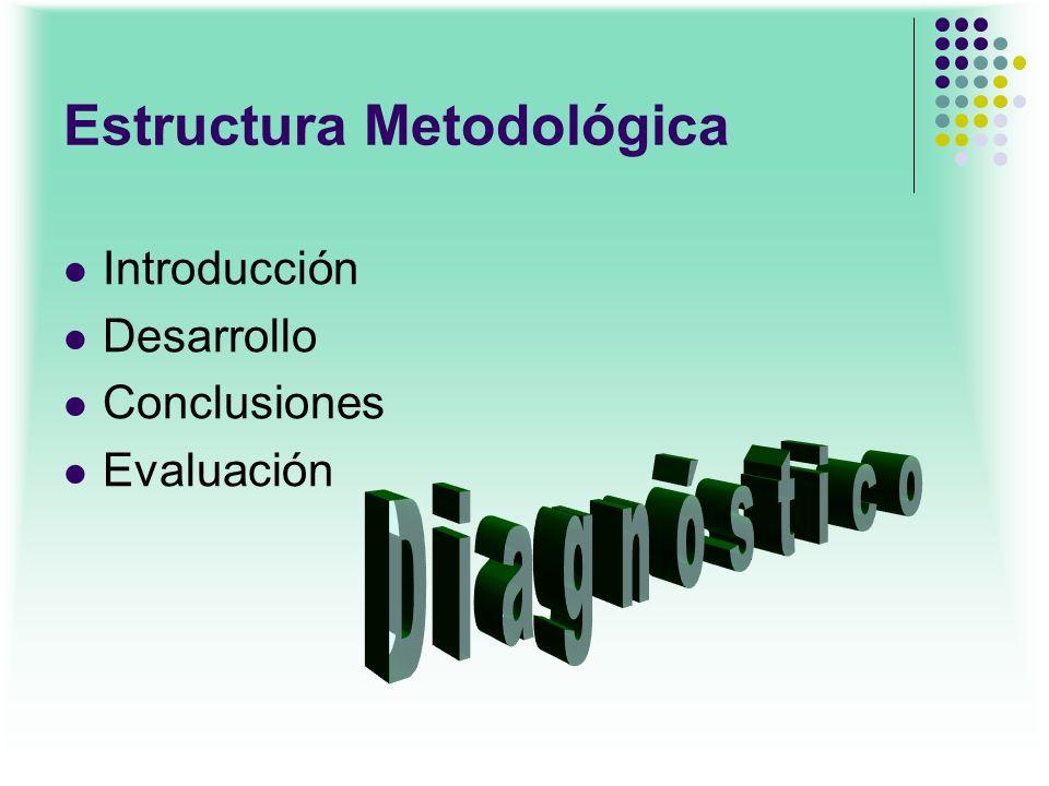 Estructura Metodológica Introducción Desarrollo Conclusiones Evaluación
