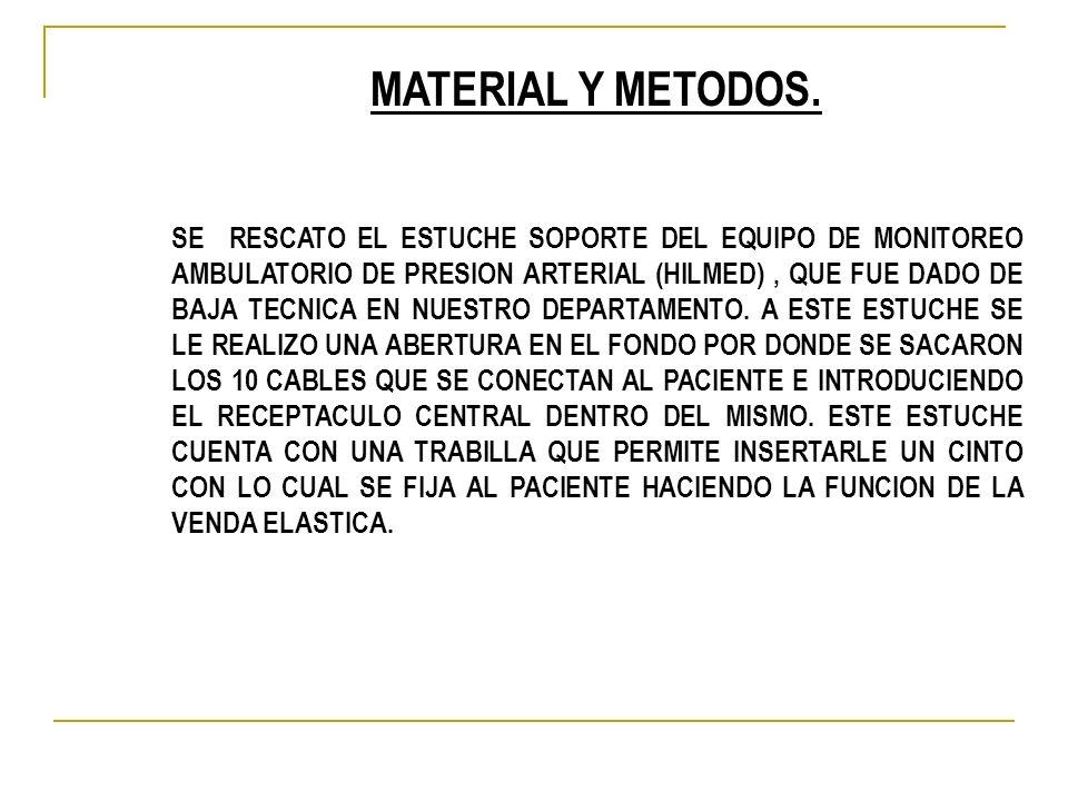 MATERIAL Y METODOS. SE RESCATO EL ESTUCHE SOPORTE DEL EQUIPO DE MONITOREO AMBULATORIO DE PRESION ARTERIAL (HILMED), QUE FUE DADO DE BAJA TECNICA EN NU
