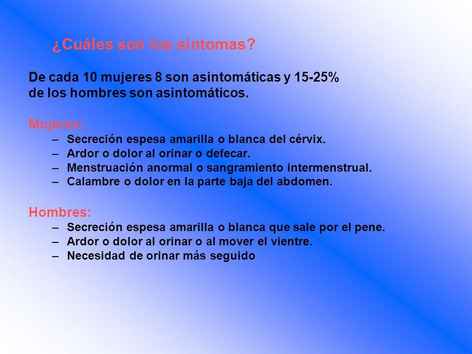 ¿Cuáles son los síntomas? De cada 10 mujeres 8 son asintomáticas y 15-25% de los hombres son asintomáticos. Mujeres: –Secreción espesa amarilla o blan