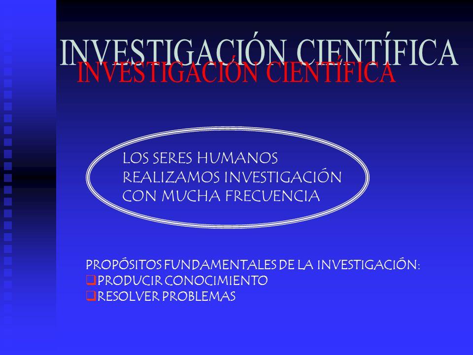 LOS SERES HUMANOS REALIZAMOS INVESTIGACIÓN CON MUCHA FRECUENCIA PROPÓSITOS FUNDAMENTALES DE LA INVESTIGACIÓN: PRODUCIR CONOCIMIENTO RESOLVER PROBLEMAS