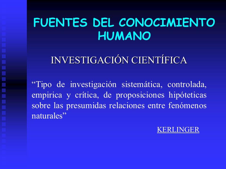 INVESTIGACIÓN CIENTÍFICA FUENTES DEL CONOCIMIENTO HUMANO Tipo de investigación sistemática, controlada, empirica y crítica, de proposiciones hipótetic