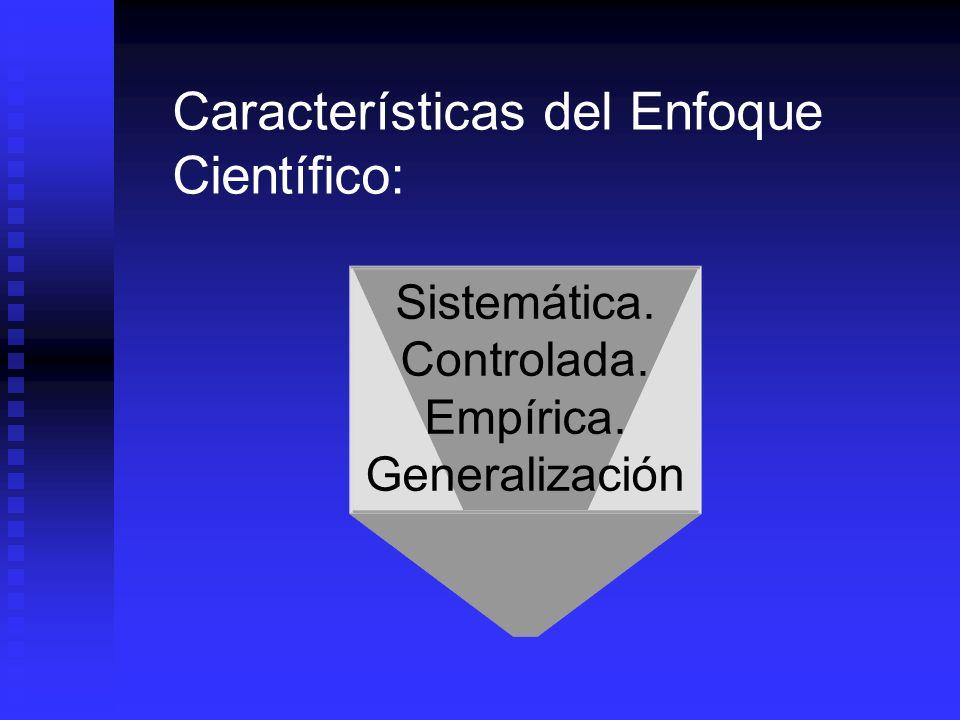 Sistemática. Controlada. Empírica. Generalización Características del Enfoque Científico: