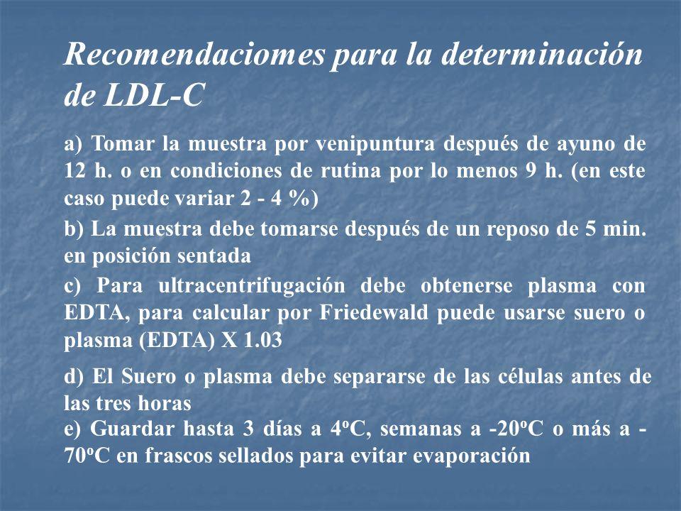 Recomendaciomes para la determinación de LDL-C a) Tomar la muestra por venipuntura después de ayuno de 12 h. o en condiciones de rutina por lo menos 9