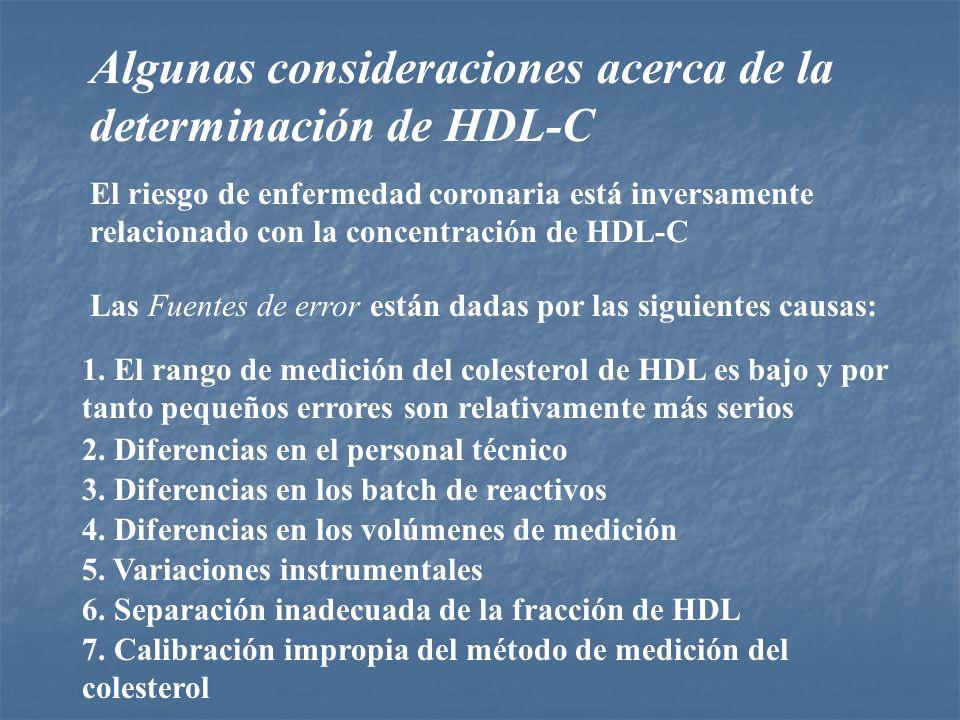 Algunas consideraciones acerca de la determinación de HDL-C El riesgo de enfermedad coronaria está inversamente relacionado con la concentración de HD