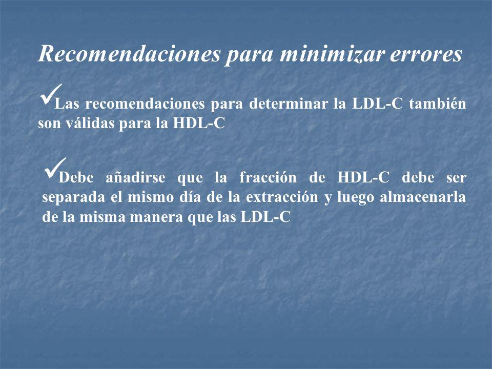 Recomendaciones para minimizar errores Las recomendaciones para determinar la LDL-C también son válidas para la HDL-C Debe añadirse que la fracción de