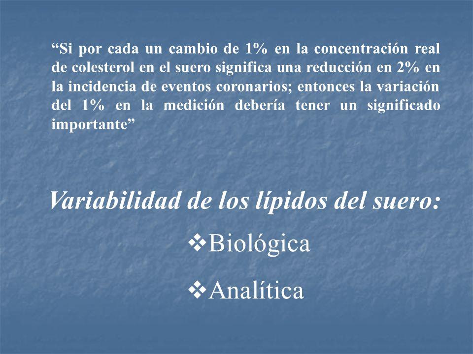 Variabilidad de los lípidos del suero: Biológica Analítica Si por cada un cambio de 1% en la concentración real de colesterol en el suero significa un